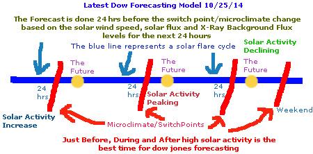 http://www.ez3dbiz.com/images/time_energy.jpg